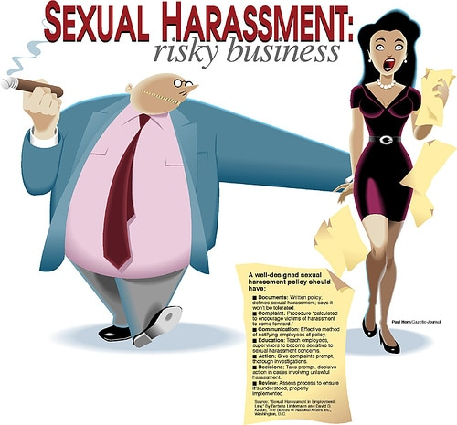 an overview of sexual harassment and discrimination in the workplace